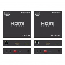 DigiSender HDMI - Split-T Pro HDMI Network Injector